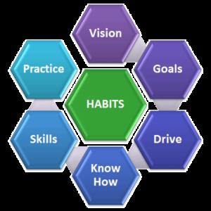 build good habits